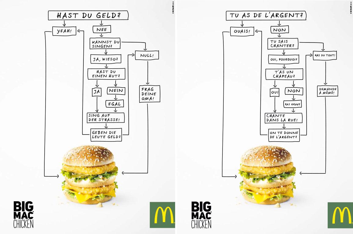 Adaptation - McDonald's - Campagne produits McChicken